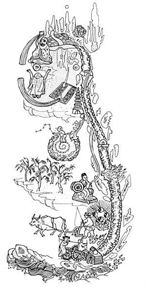 Diagramme de l'alchimie taoïste interne