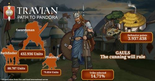 Path to Pandora, Gauls